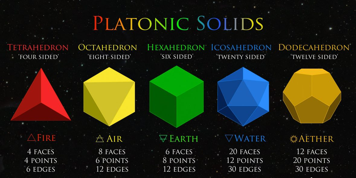 platonic-solids.jpg